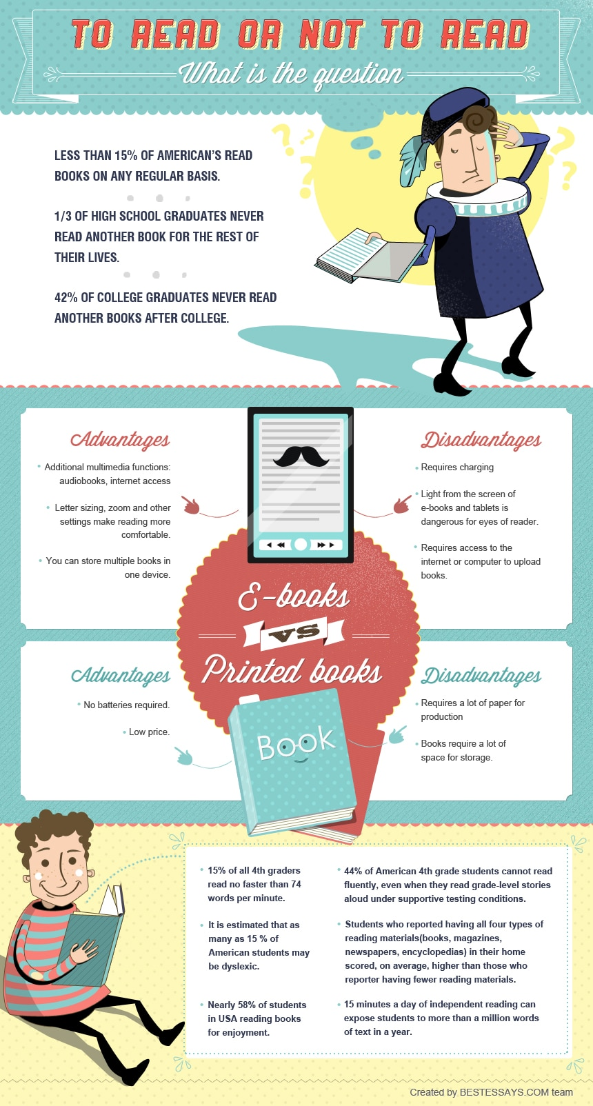 The-State-Of-Reading-Infographic