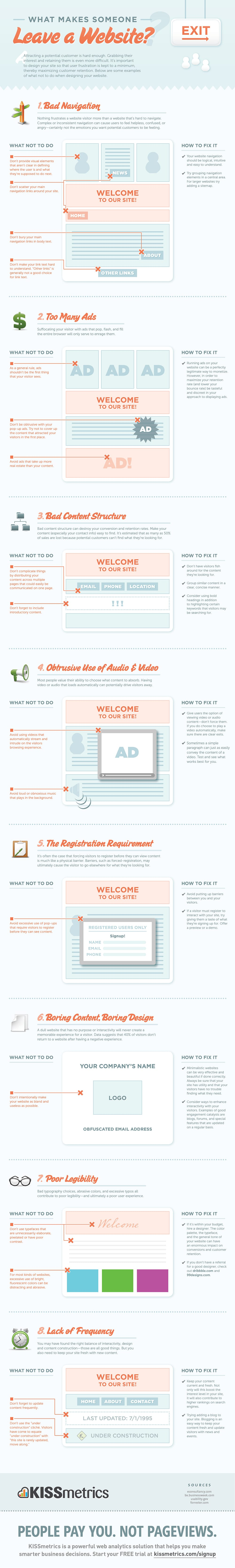 8 Reasons Why People Leave Your Website [Infographic]