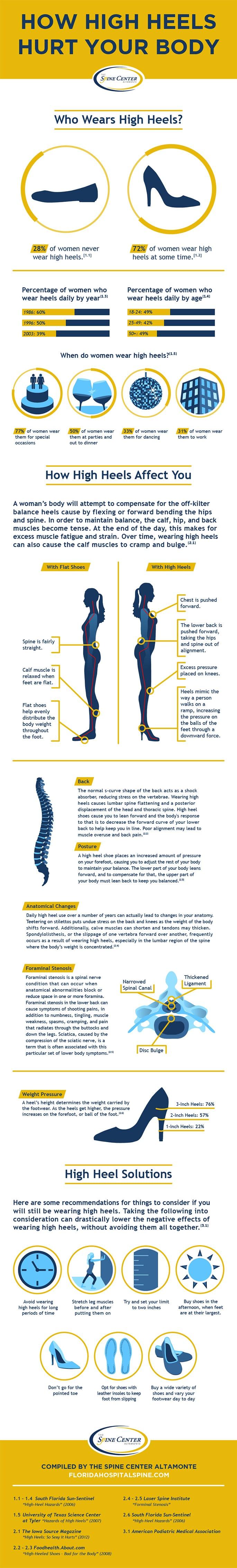 high-heels-hurt-your-body
