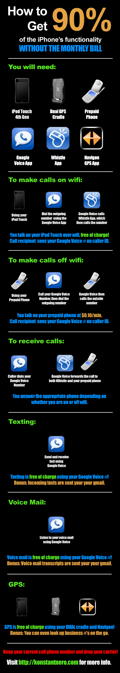 How To Get 90% Of The iPhone's Functionality For Free [Infographic]
