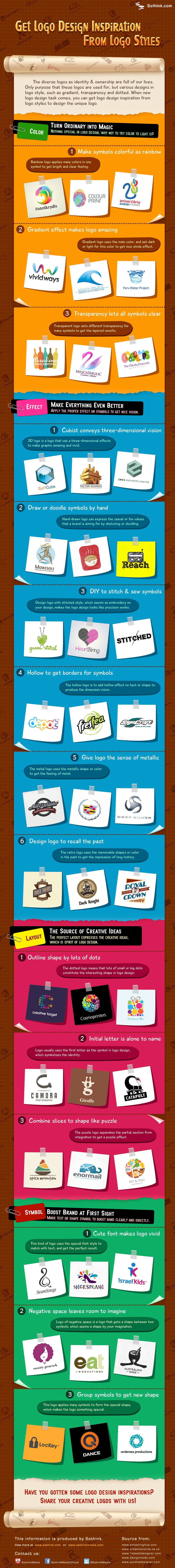 logo-design-inspiration-styles-infographic