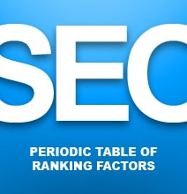 The Periodic Table Of SEO Ranking Factors [Infographic]
