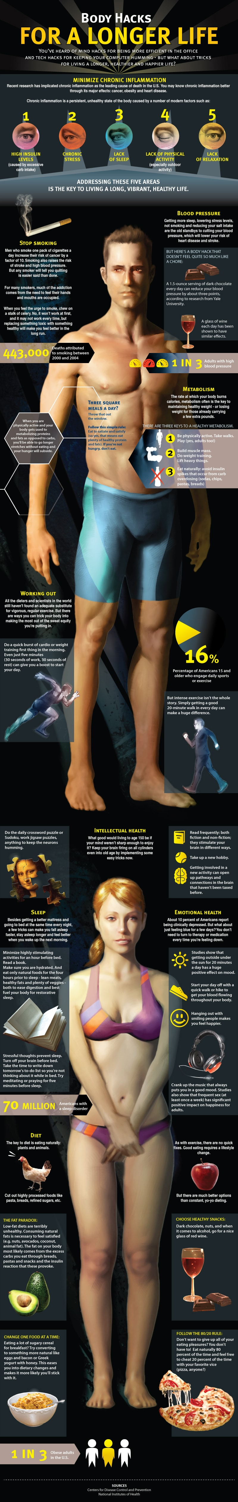 the-body-hacks-health-infographic