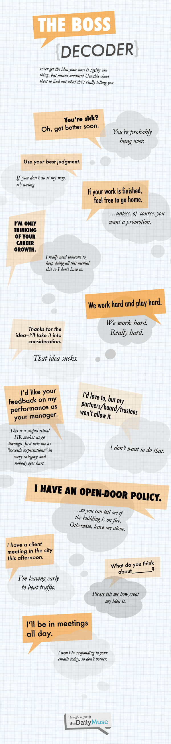 The Boss Decoder [Infographic]