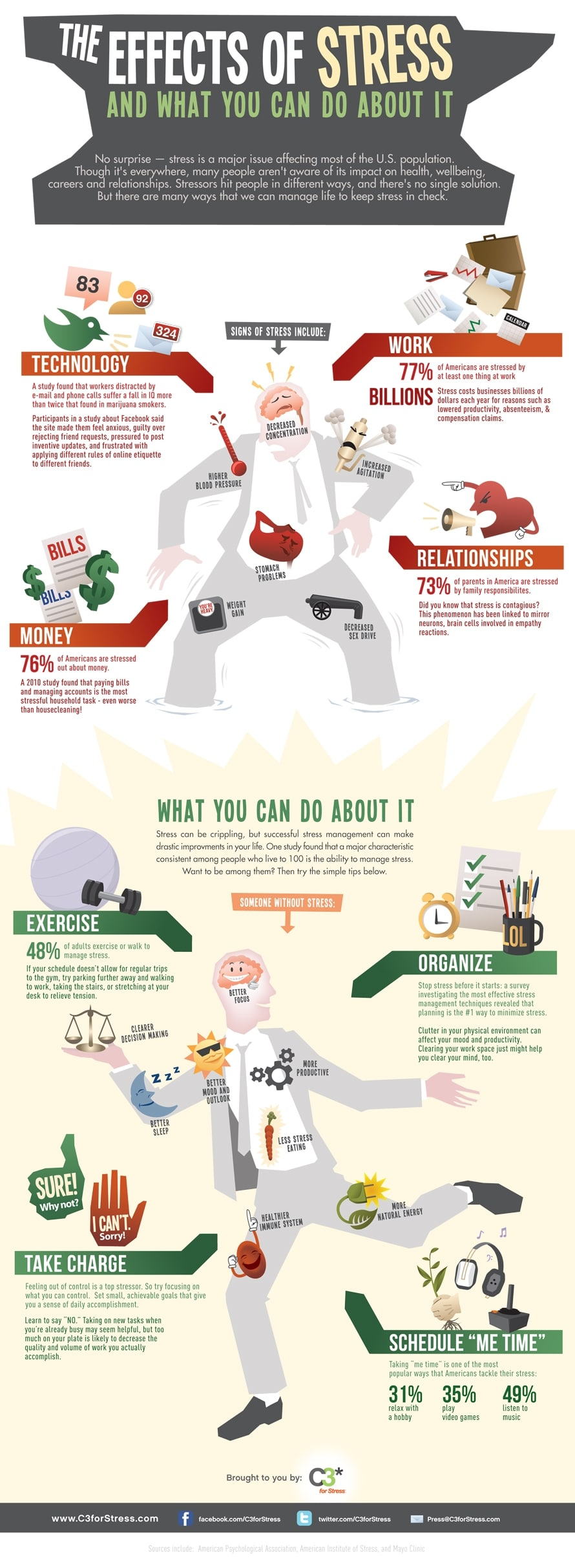 The Effects Of Stress & How To Prevent It [Infographic]