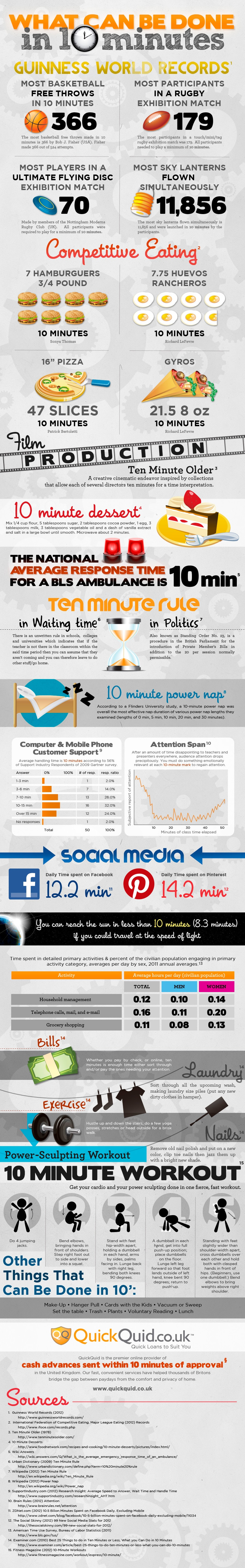 What You Can Do With 10 Minutes Of Spare Time [Infographic]