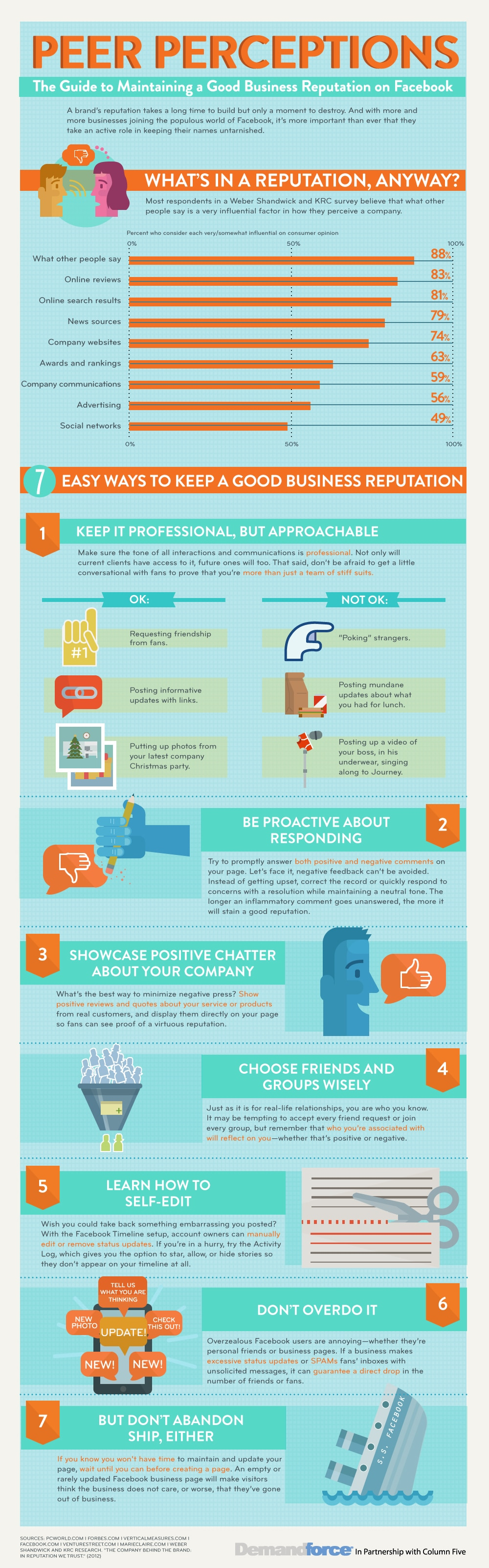 Business-Reputation-On-Facebook-Infographic