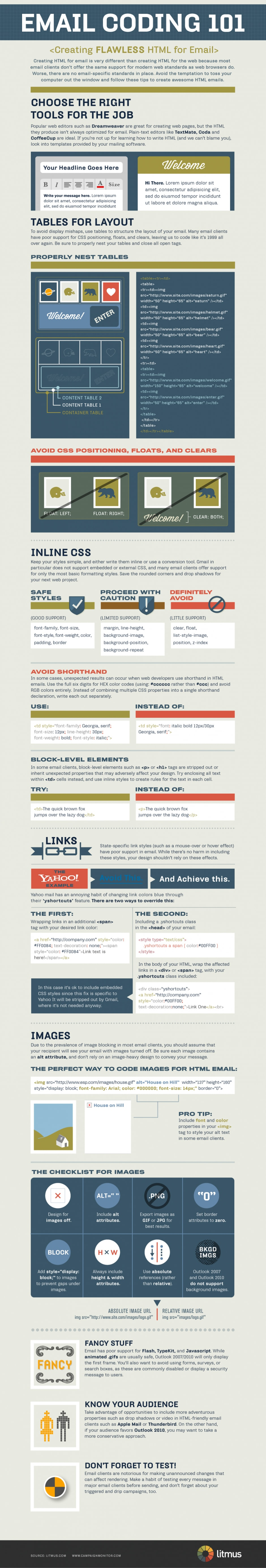 HTML-Email-Code-Infographic