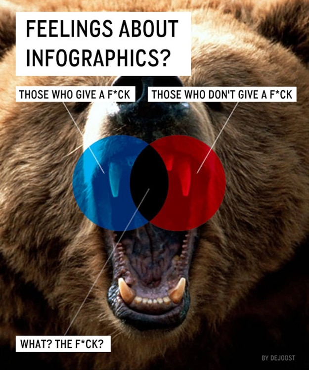 Feelings-About-Infographics-Bear-Design