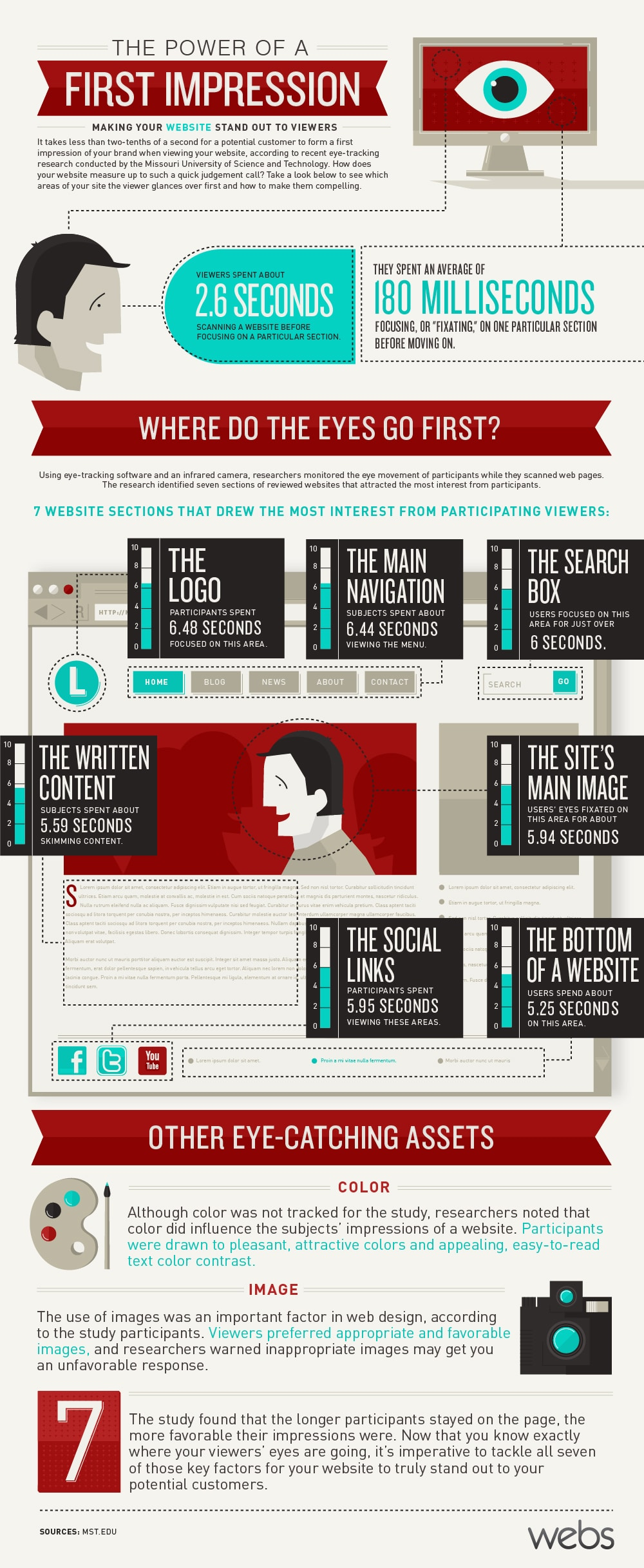 Website-Tips-First-Impression-Infographic
