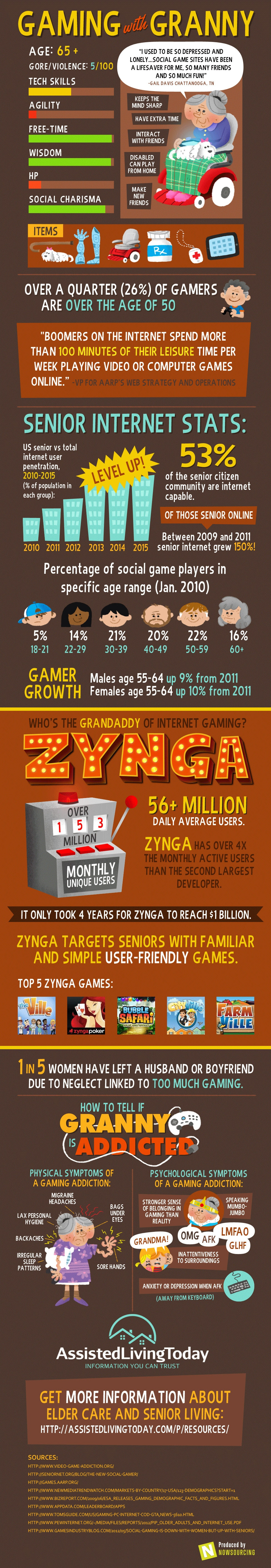 granny-game-activities-statistics-infographic