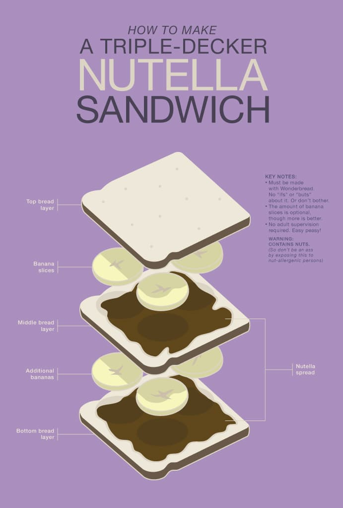 How To Make A Triple-Decker Nutella Sandwich [Infographic]