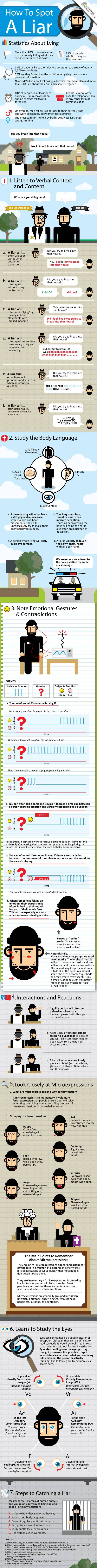 Telltale Signs Someone Is Lying [Infographic]