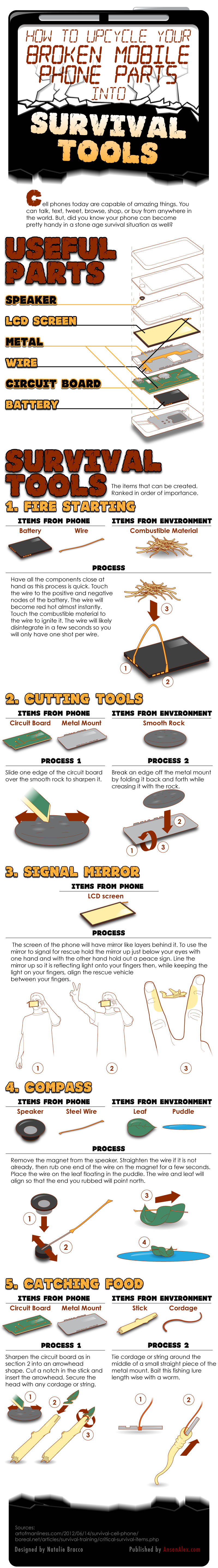 Lifehacking Smartphone Tips For Dire Survival Situations [Infographic]