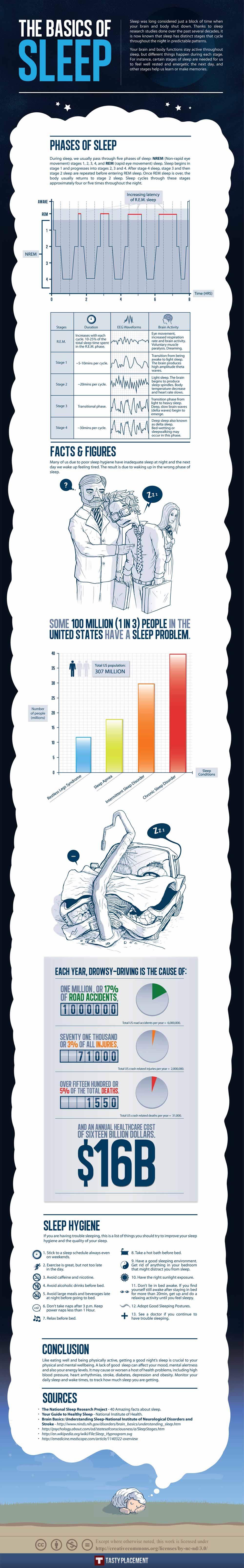 sleep-basics-explained-in-infographic