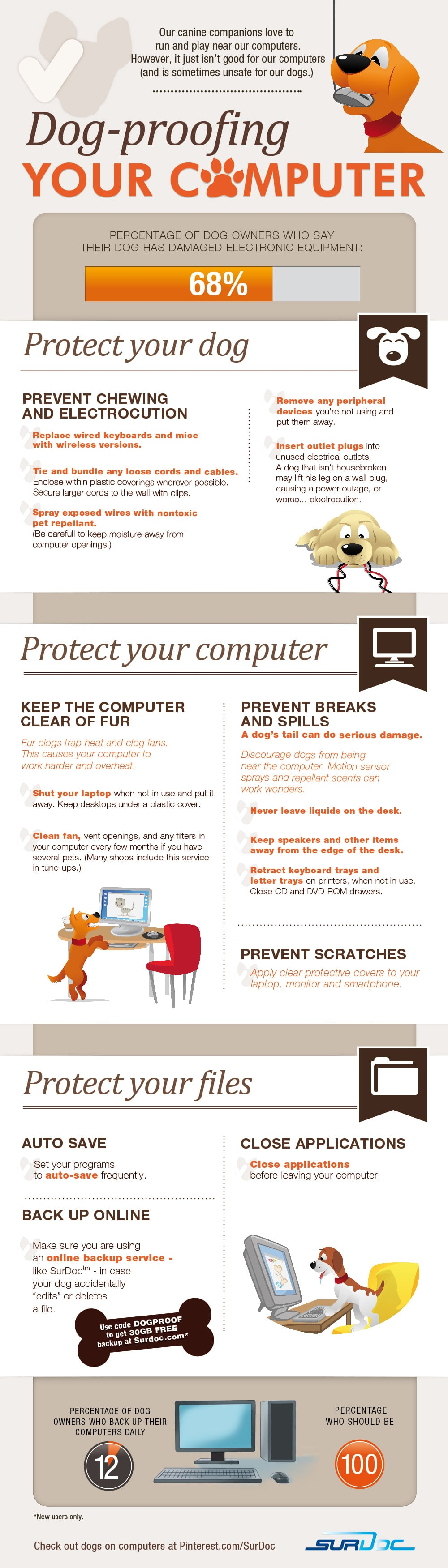 How To Dog-Proof Your Computer [Infographic]