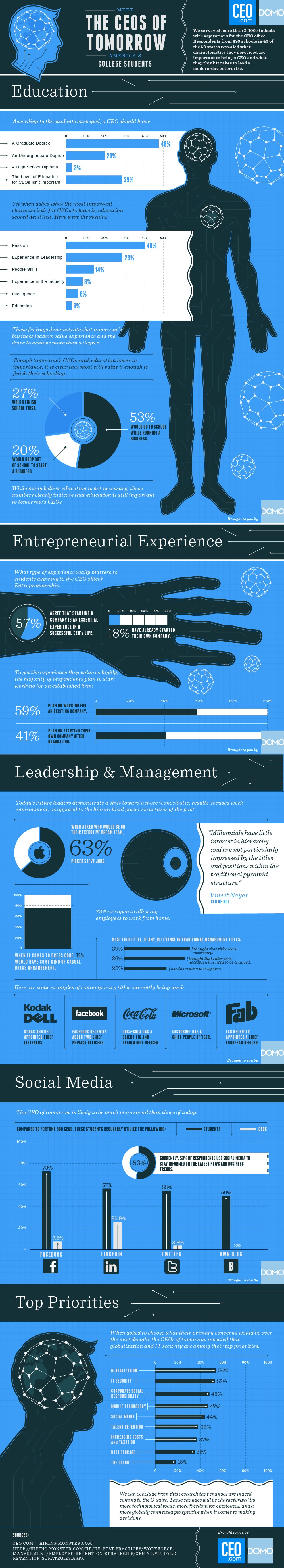 student-survey-ceo-infographic