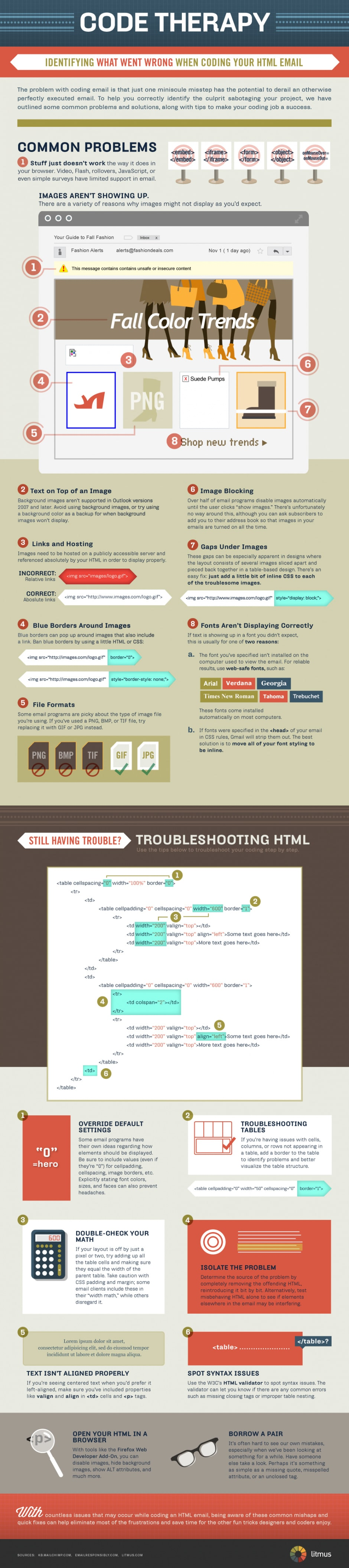 Bug Fight Your HTML Email Code With These 16 Tips [Infographic]