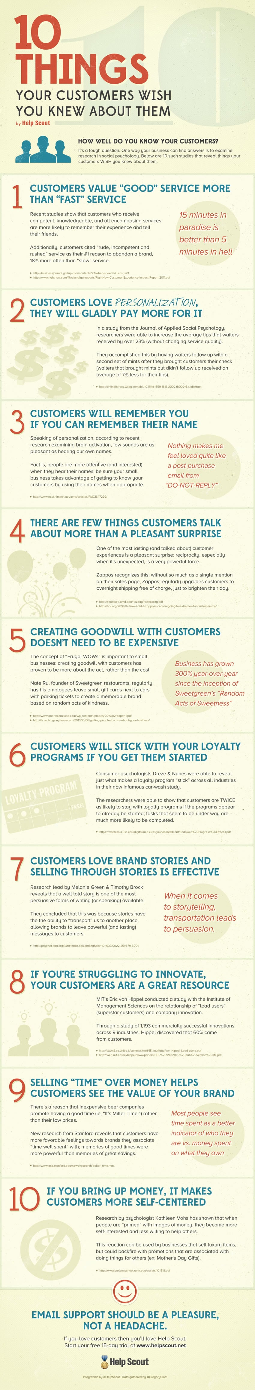 Learn-From-Your-Customers-Infographic