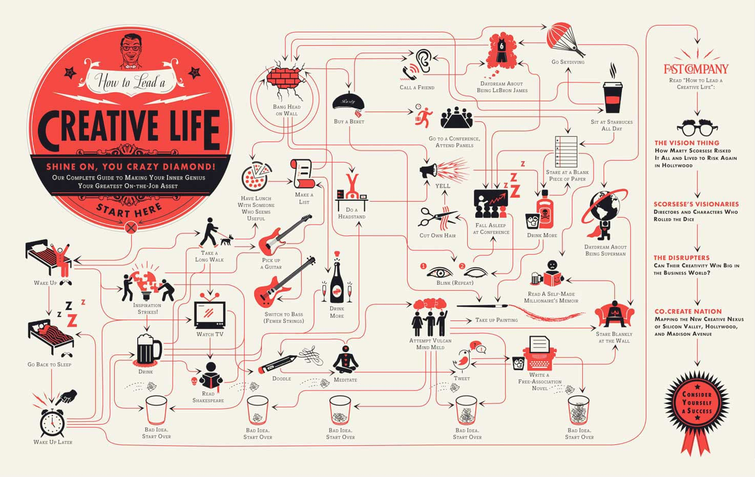 How To Live A Creative Life [Infographic]