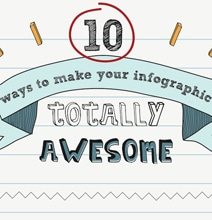 10 Sarcastic Ways To Make Infographics Impressive [Infographic]
