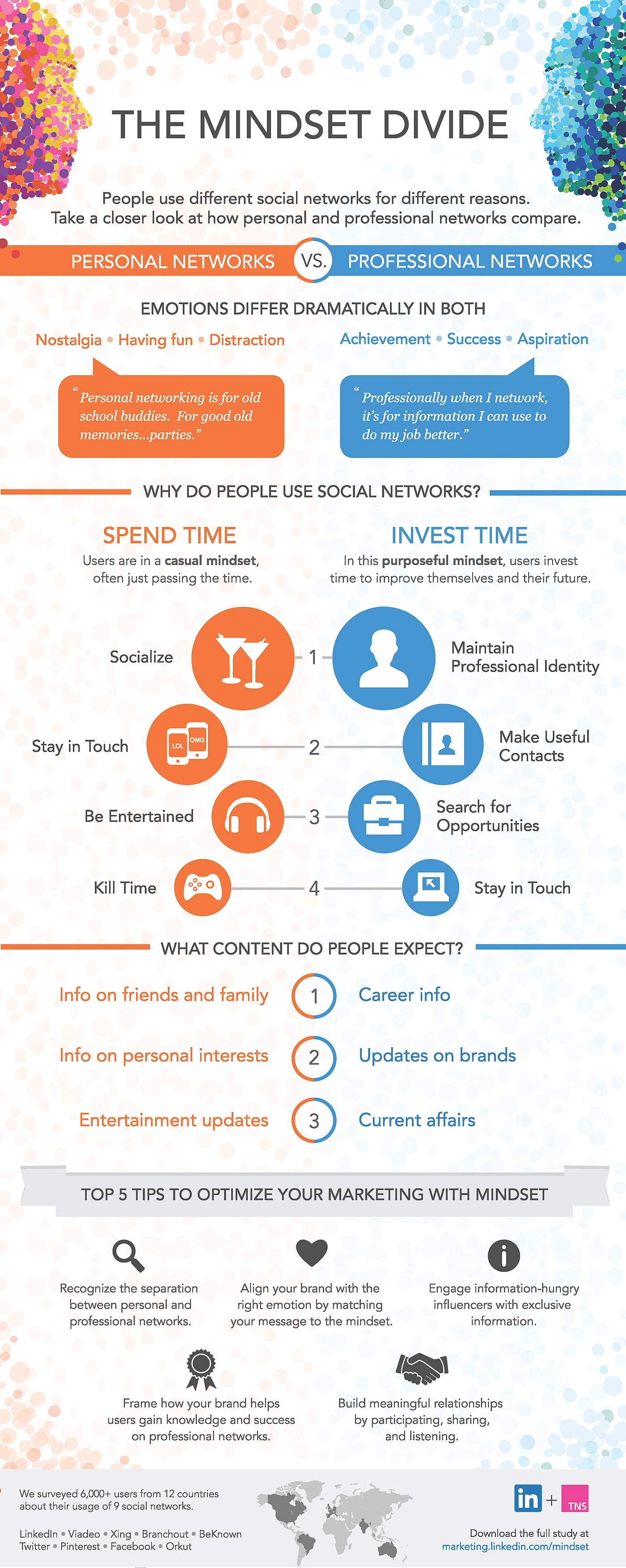 Optimize Personal & Professional Social Media Content [Infographic]