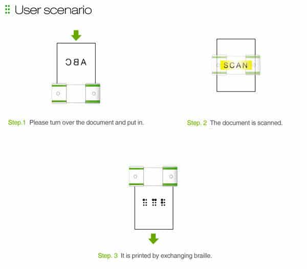 Braille-Translation-Printer-Concept