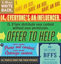 36 Rules Of Social Media: Your Social Media Plan [Infographic]