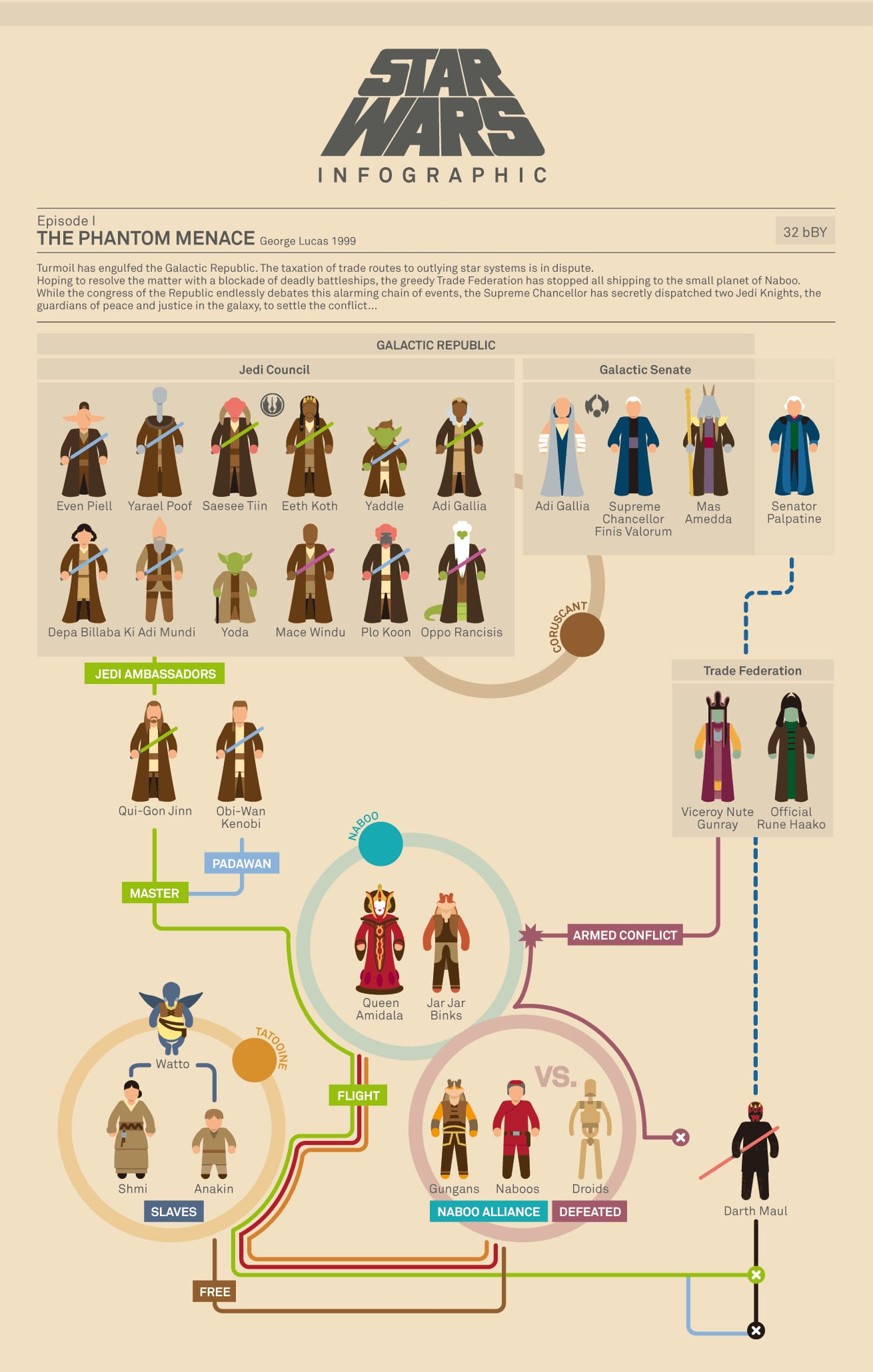 Star-Wars-Movies-Explained