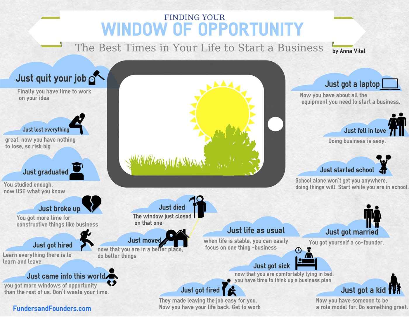 Best Times In Life To Start A Small Business [Infographic]