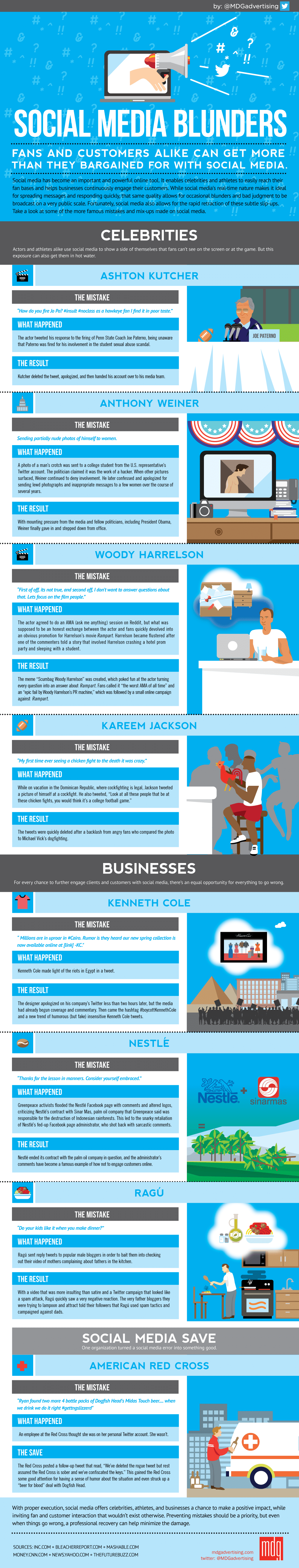 Blunders In Social Media History [Infographic]