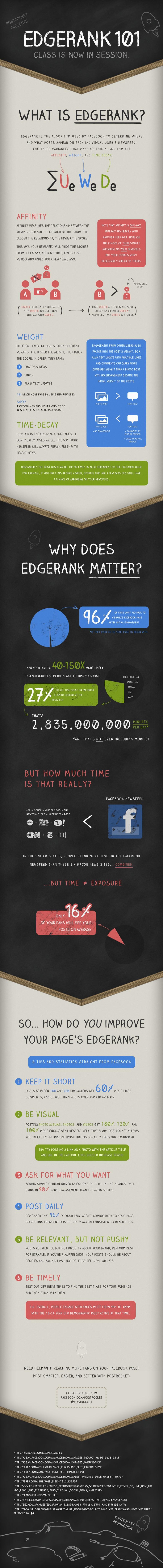 edgerank-facebook-newsfeed-algorithm-infographic