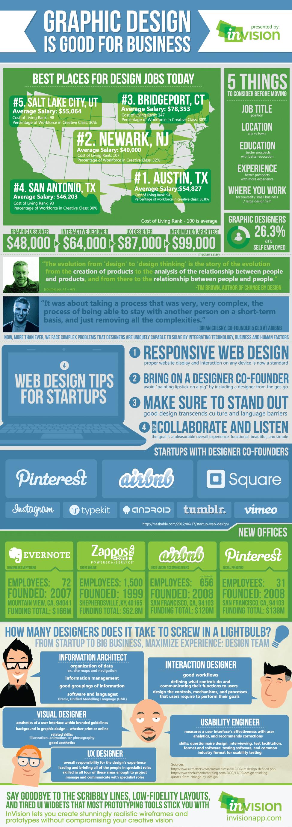 great-graphic-design-success-infographic