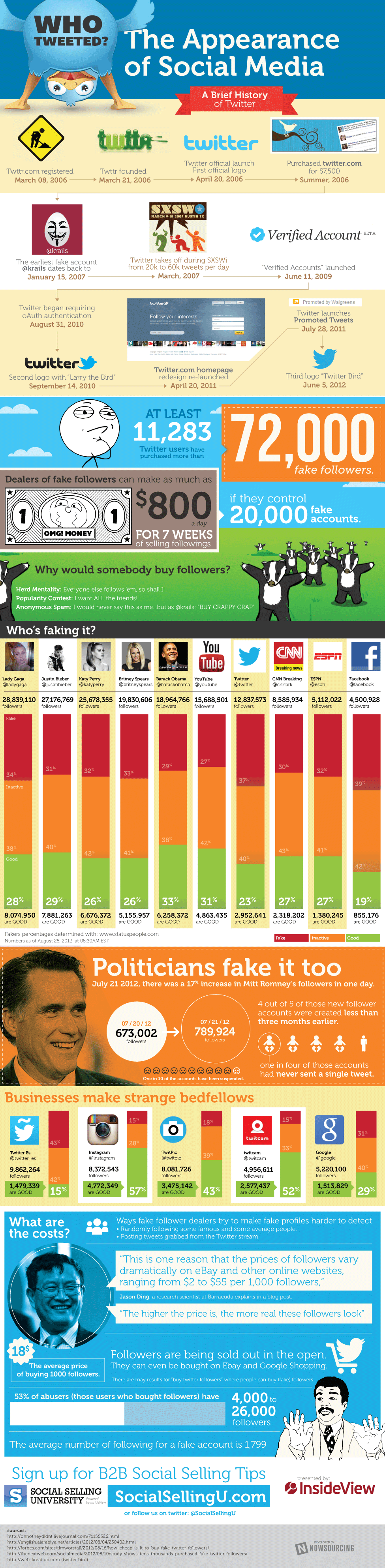 fake-twitter-social-accounts-infographic