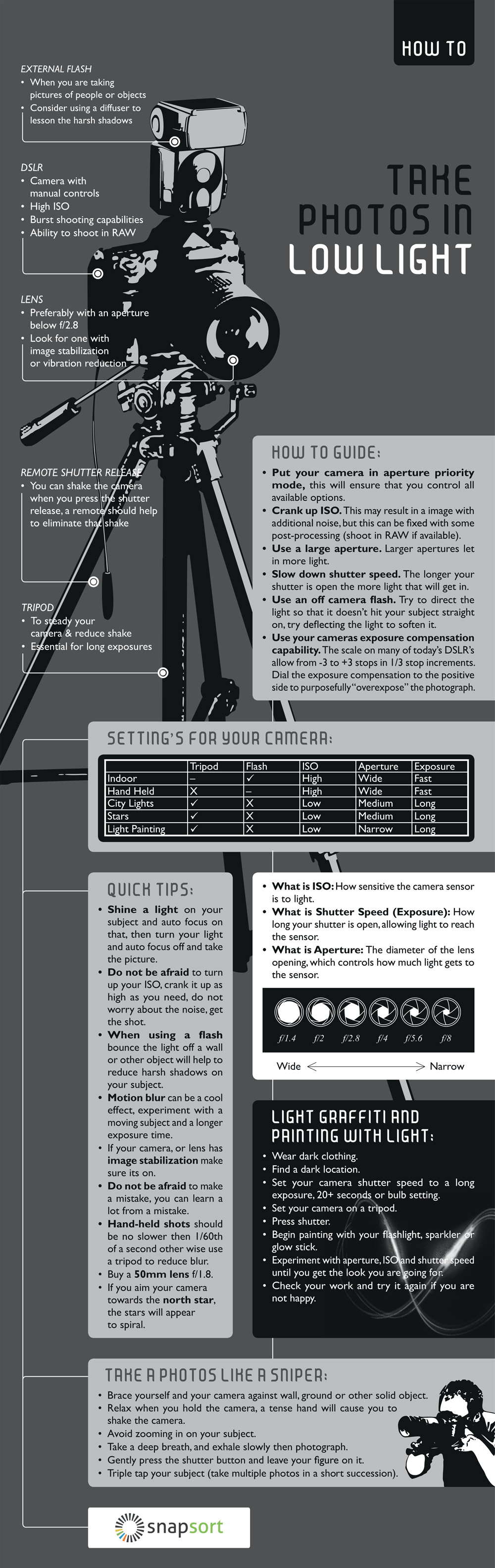 Ultimate Tips For Low Light Photography [Infographic]