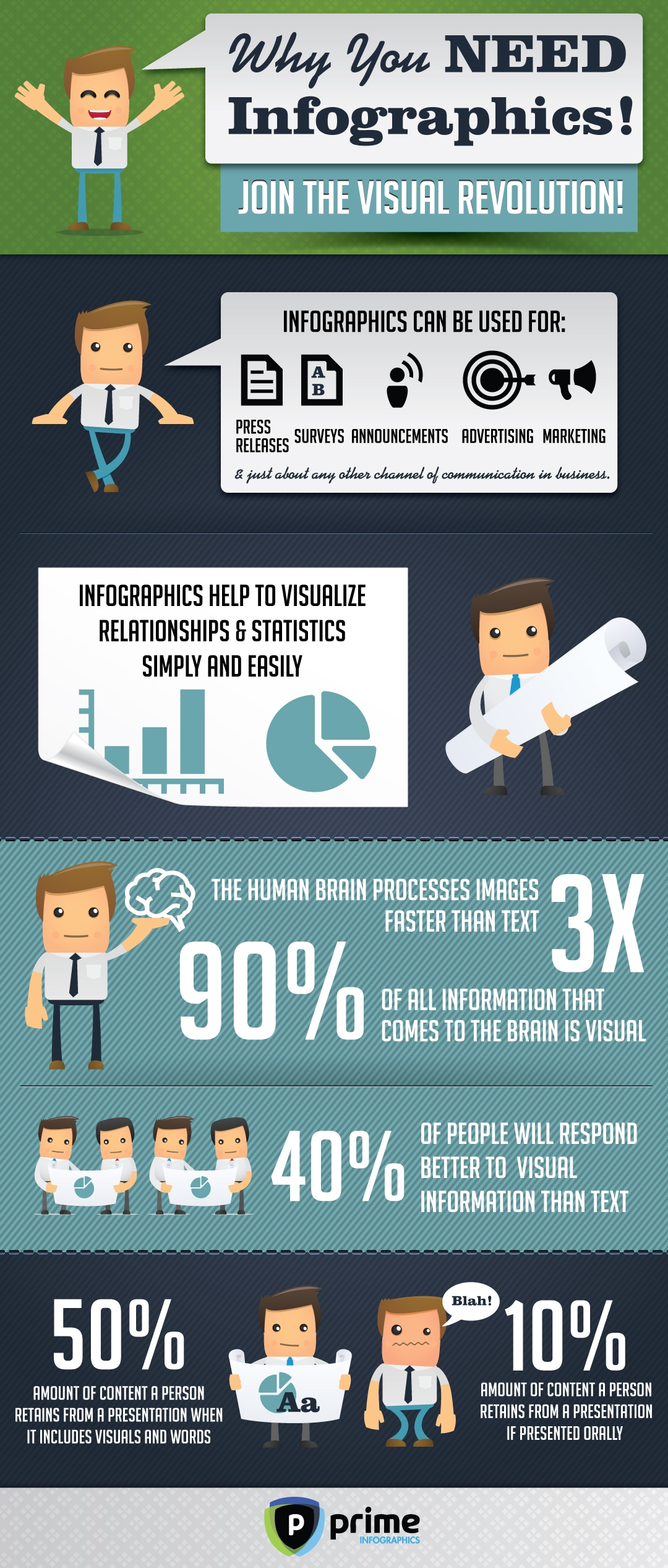 Visual Information & How It Affects Website Traffic [Infographic]
