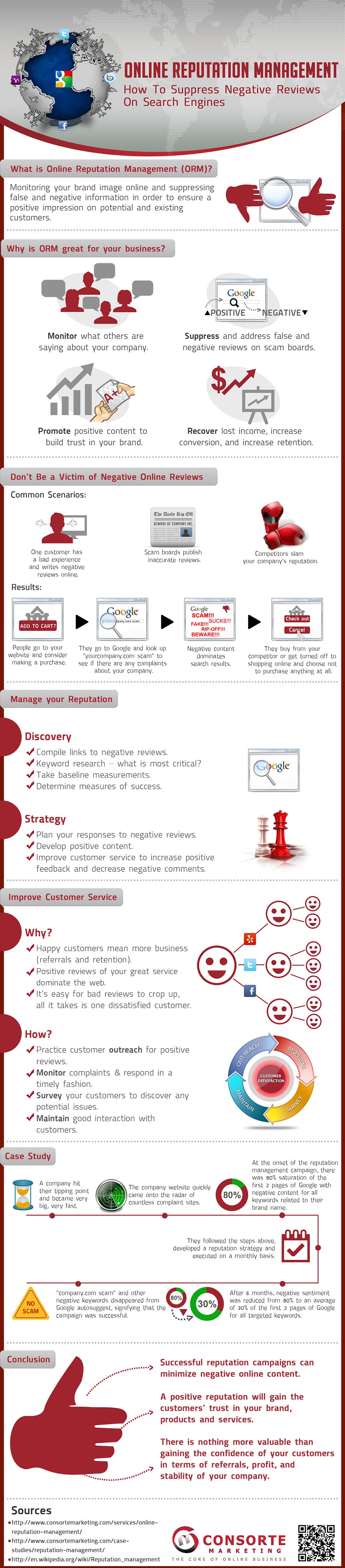 How To Fix Negative Reviews & Your Online Reputation [Infographic]
