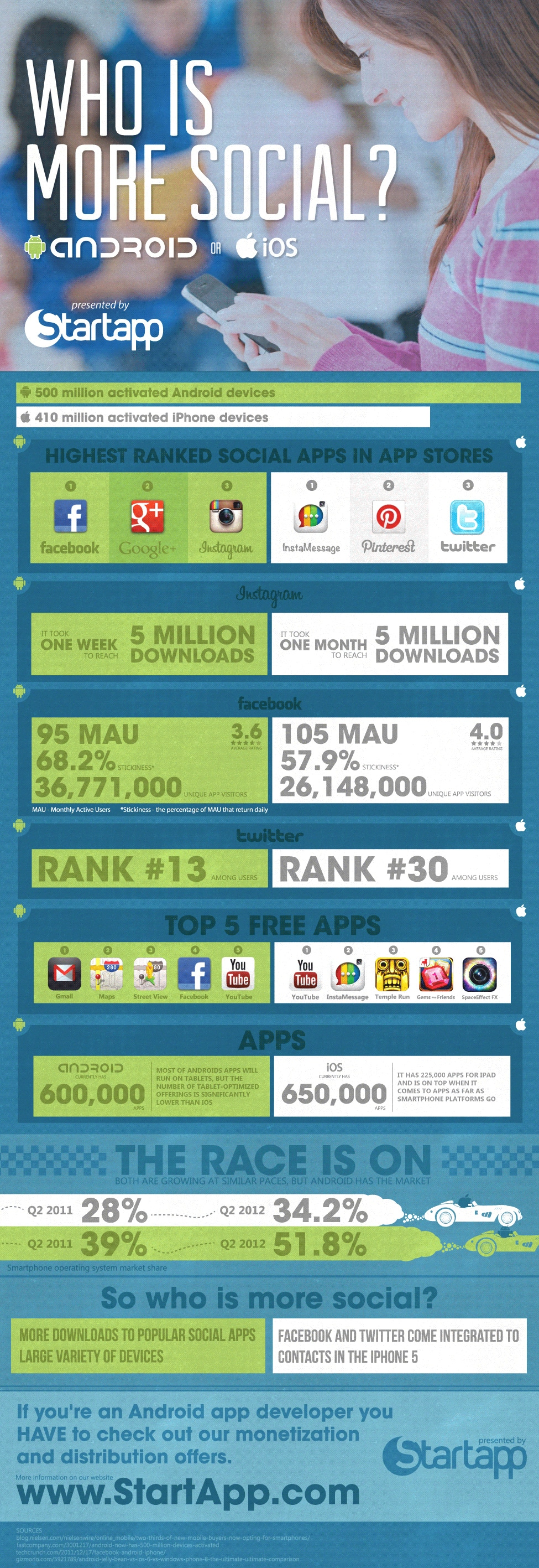 android-vs-ios-infographic