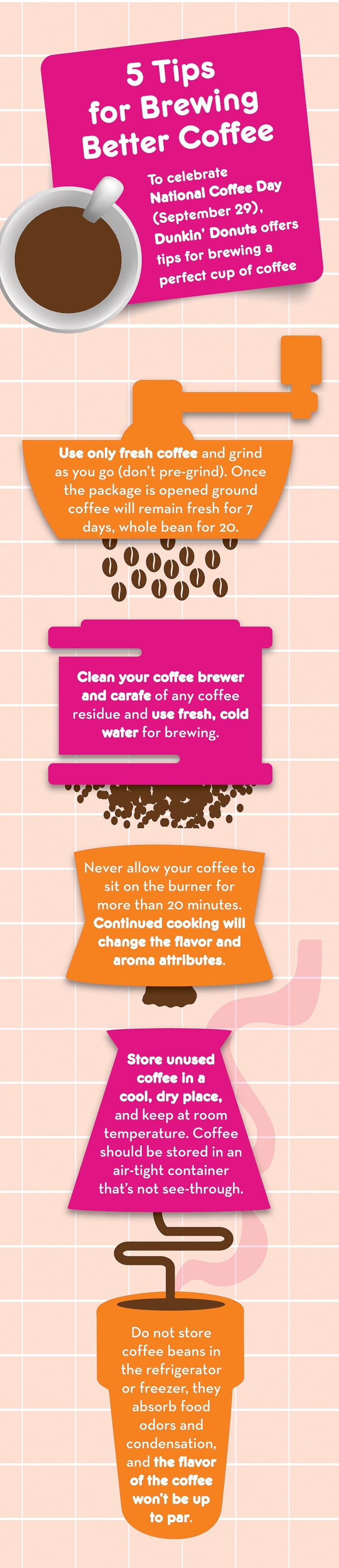 Coffee Brewing Tips For Ultimately Better Tasting Coffee [Infographic]