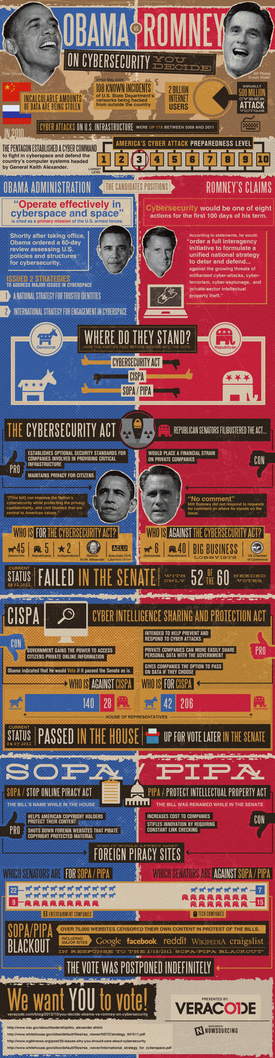 Obama vs. Romney On Cybersecurity [Infographic]