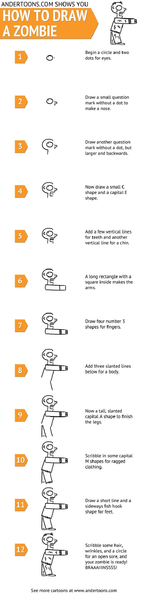 Braaaiiinsss! How To Draw A Cartoon Zombie [Chart]