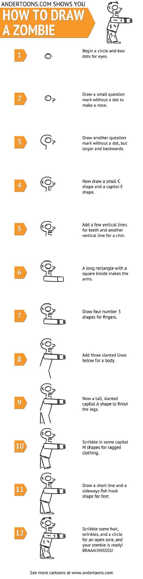 Braaaiiinsss! How To Draw A Cartoon Zombie [Chart]