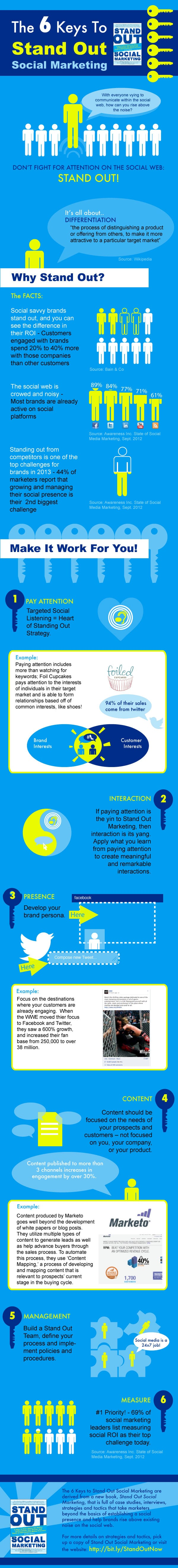 Getting Noticed: 6 Ways To Gain Social Media Attention [Infographic]