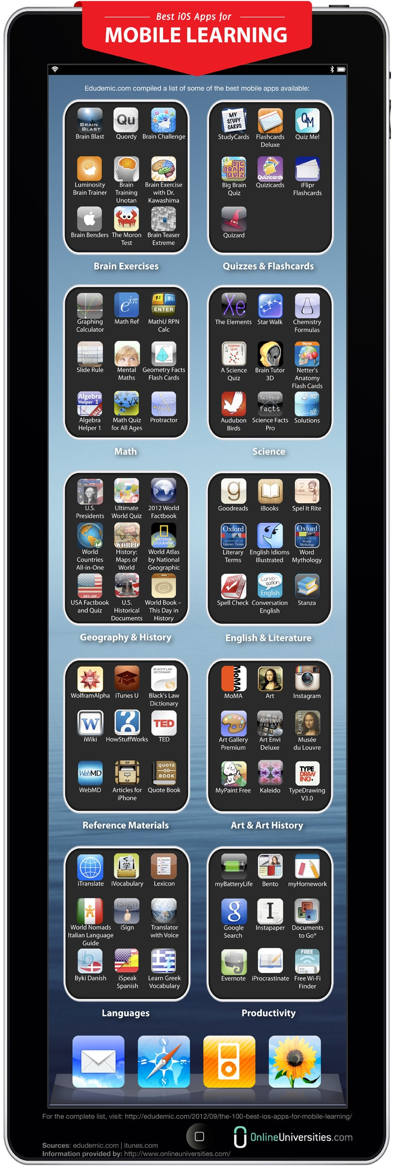 88 Best iOS Apps For Mobile Learning [Infographic]