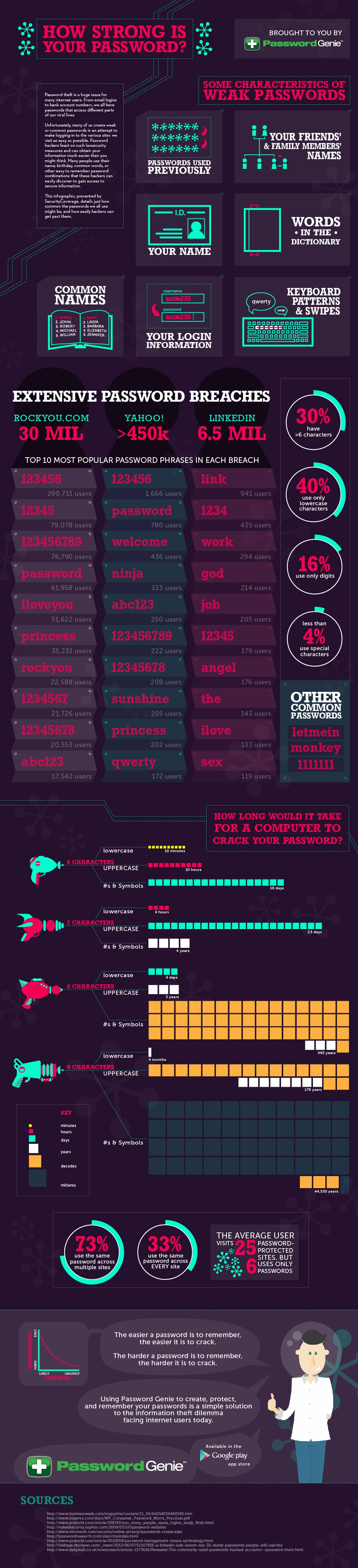 Password Strength: How Strong Is Your Password? [Infographic]