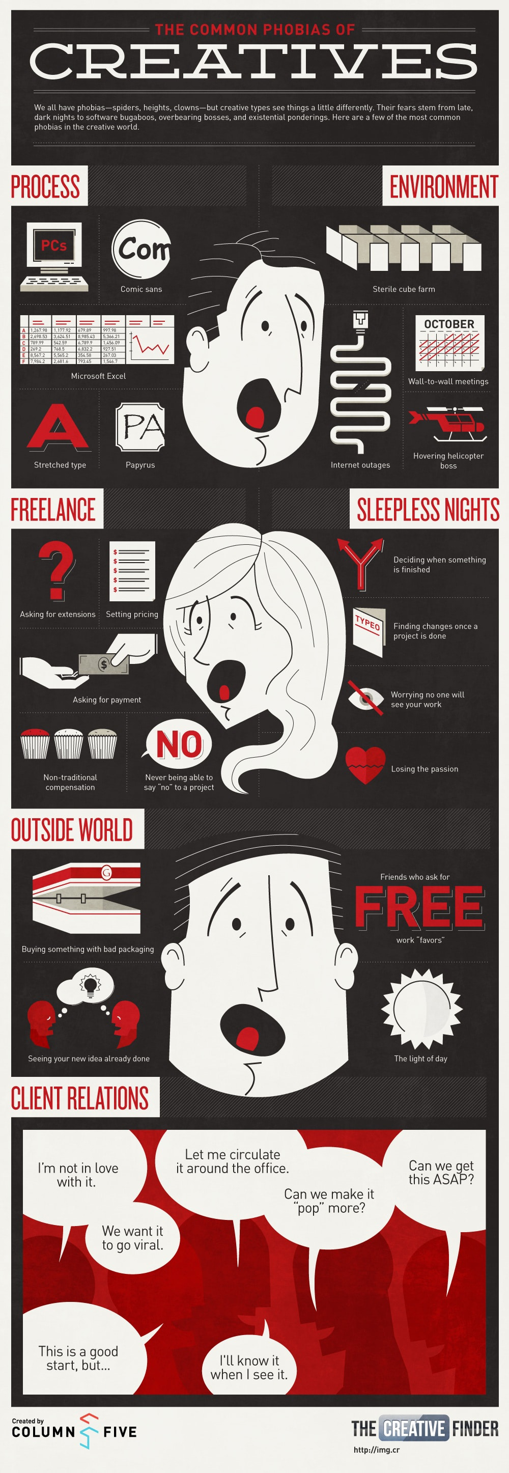 The Most Common Phobias In Creative People [Infographic]