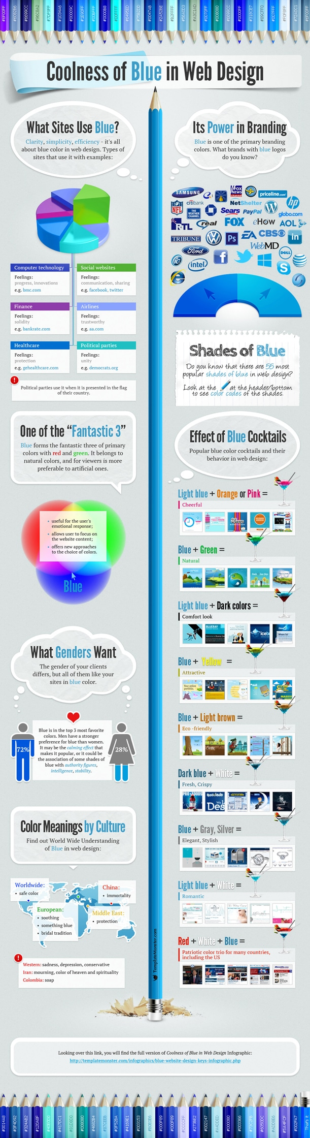 Why The Web's Most Popular Color Is Blue [Infographic]