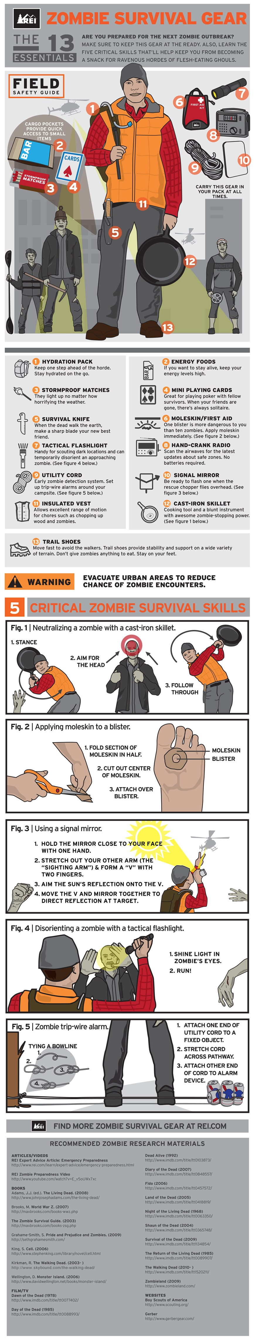 13 Must-Have Tools For Surviving A Zombie Outbreak [Infographic]
