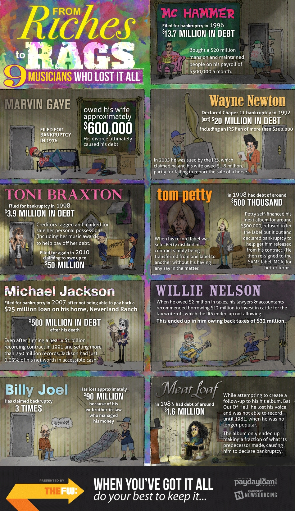 Riches To Rags: Learn From 9 People Who Lost It All [Infographic]