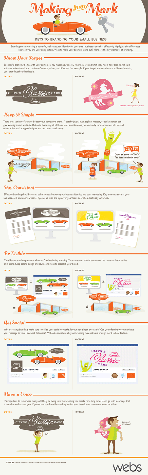 simple-guide-to-branding-infographic